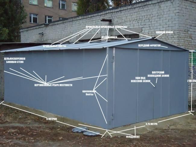 Самостоятельная установка универсального металлического гаража и выбор основания для его установки
