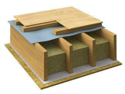 Виды плит перекрытия по назначению, размерам и конструкции