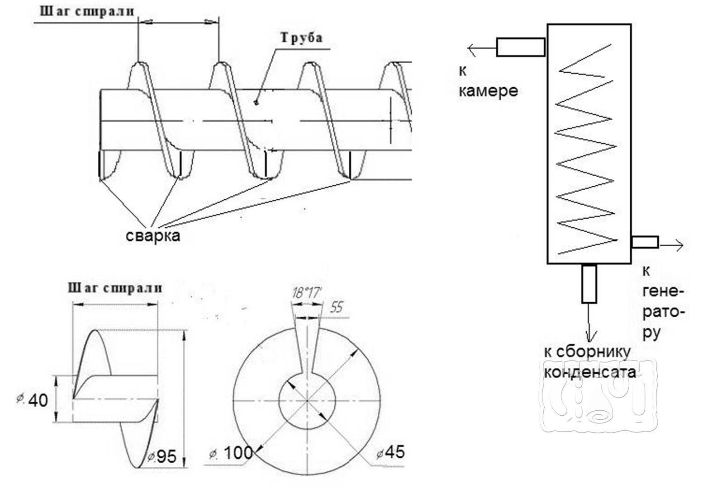 Дымогенератор своими руками - описание популярных видов, подробные мастер-классы по изготовлению, фото идеи