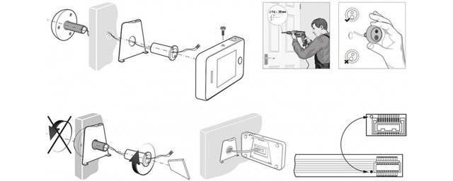 Видеоглазок для входной двери: виды, модели, цены, установка
