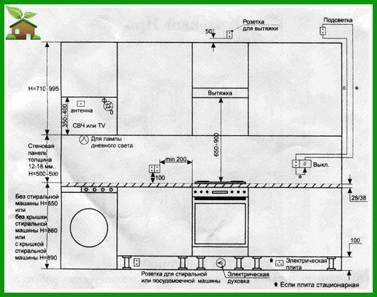 Подключение газовой плиты гибким шлангом требования – все о газоснабжении