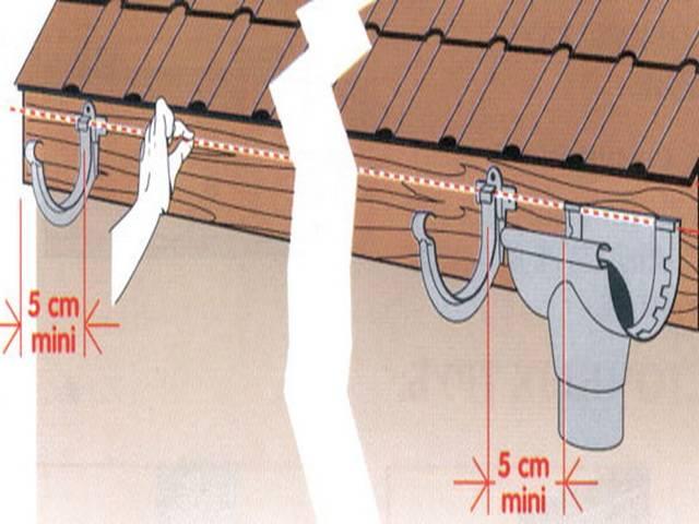 Как закрепить водостоки на крыше: инструкция, схемы, пошаговый монтаж
