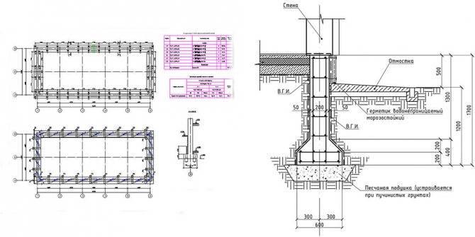 Сборный фундамент: бетонные железобетонные элементы и их установка