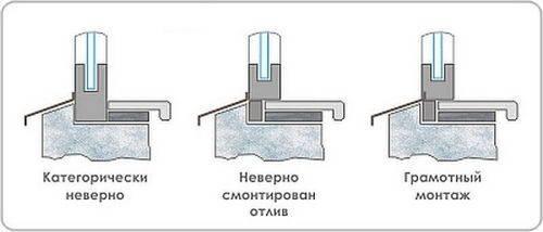 Монтаж пластиковых окон своими руками: пошаговый процесс