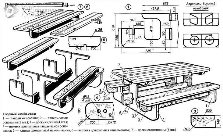 Садовая мебель своими руками (61 фото): чертежи и схемы изделий для дачи, размеры и изготовление, как сделать дачную мебель