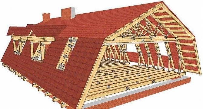 Ломаная крыша (83 фото): устройство и варианты проектов и схемы, как сделать кровлю пошагово для частного дома и как правильно построить своими руками