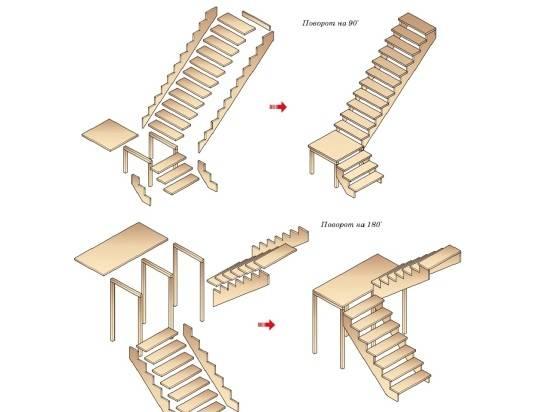 Изготовление своими руками лестницы на мансарду; рекомендации, фото