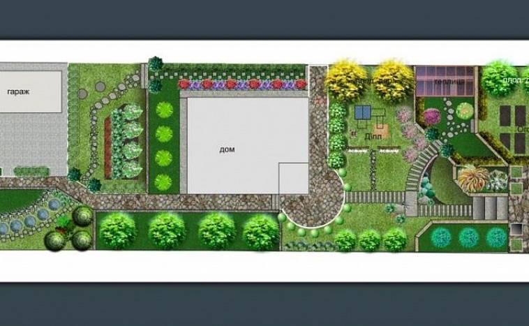 Ландшафтный дизайн прямоугольного участка (22 фото): примеры вытянутых участков