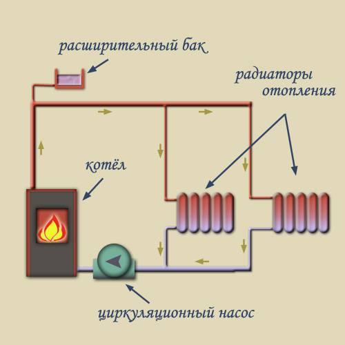 Отопливаем каркасный дом электричеством