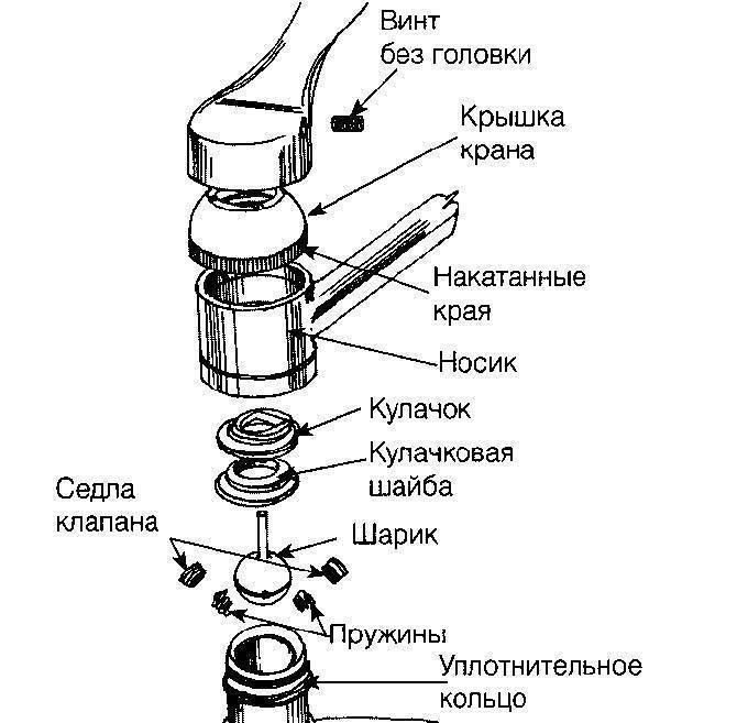 Ремонт смесителя на кухне своими руками: делаем ремонт однорычажного смесителя