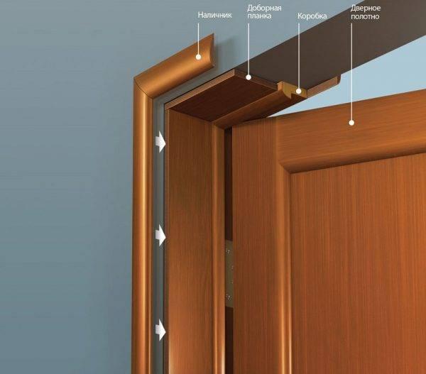 Достоинства стандартных и уникальных размеров дверей в санузел, как рассчитать параметры полотна в ванну
