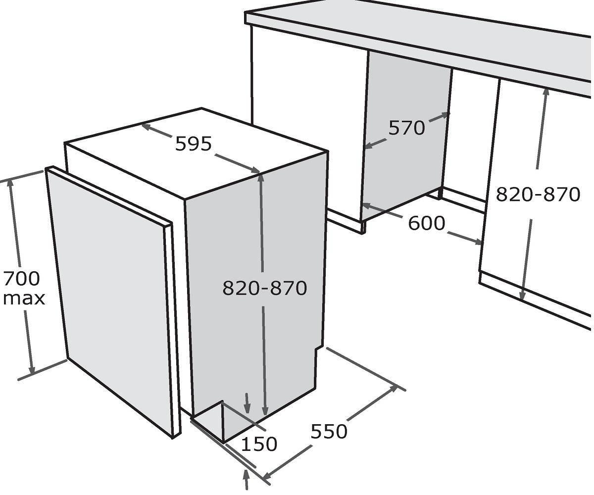 Размеры встраиваемых посудомоечных машин - посудомоечные машины