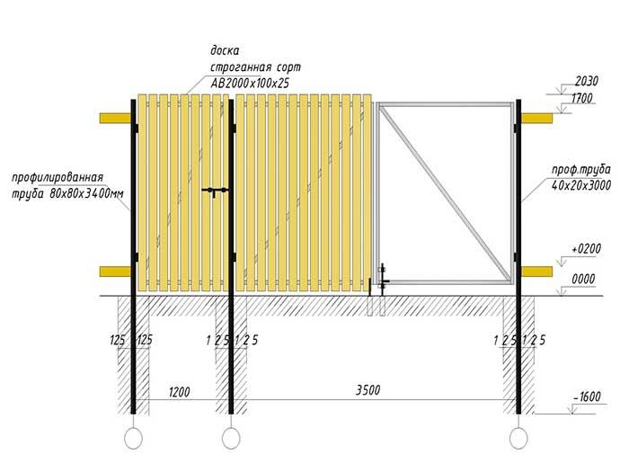 Деревянные ворота в гараж: как сделать своими руками, пошаговая инструкция с фото