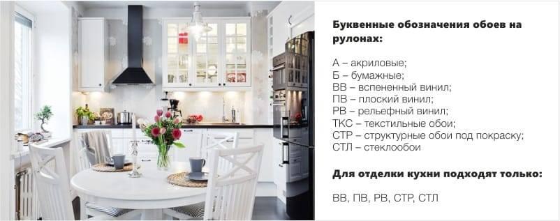 Бумажные моющиеся обои: выбор, поклейка, уход