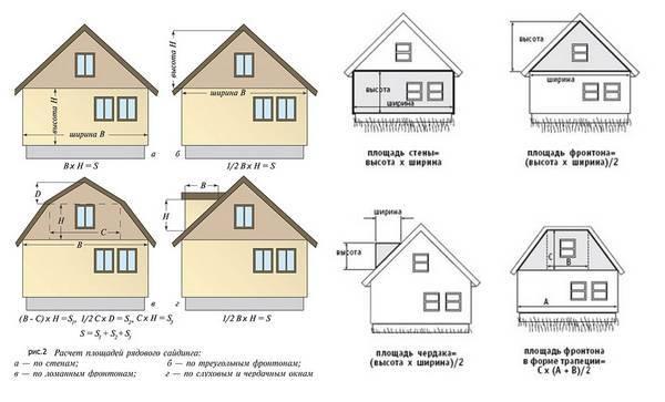 Сколько стоит обшить дом сайдингом? примерная стоимость и схема расчета
