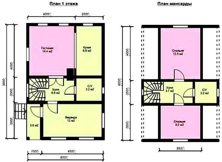 Мансарды с балконом: основные разновидности, плюсы и минусы, примеры на фото