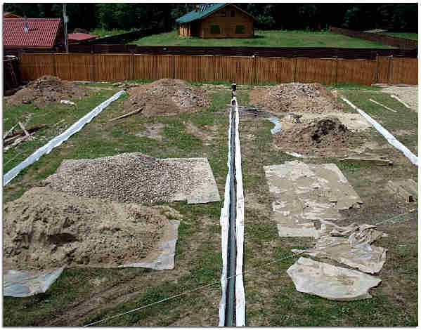 Дренаж участка своими руками на глинистых почвах. дренаж участка своими руками: как сделать