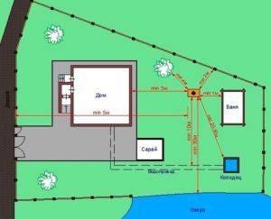 Строительство деревенского туалета своими руками: чертежи, типы, варианты строительства: Пошагово - Обзор