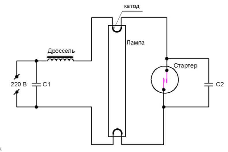 Схемы подключения люминесцентных ламп без дросселя и стартера - инженерные технологии коломна