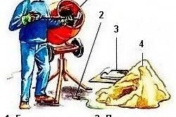 Как разводить цемент? как развести смесь из песка в домашних условиях, как сделать самому, как правильно замешивать
