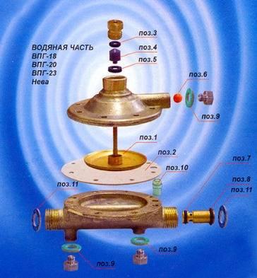 Неисправности газовых колонок neva и их устранение: не зажигается lux 5611, 4511 и 4510 m, причины поломок