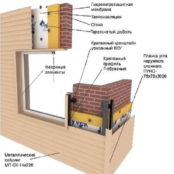Установка сайдинга на потолок