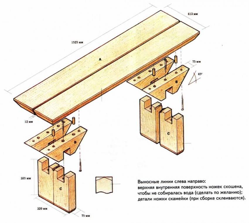 Скамейка: варианты из дерева и металла для дачи и дома, устройство, схемы