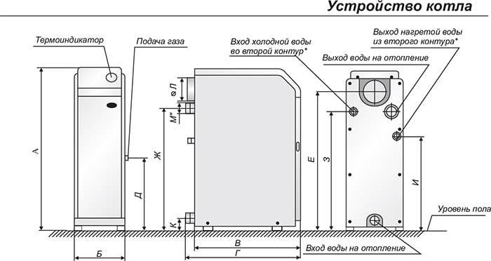 Комбинированные котлы для отопления дома: виды, описание принципа действия + советы по выбору
