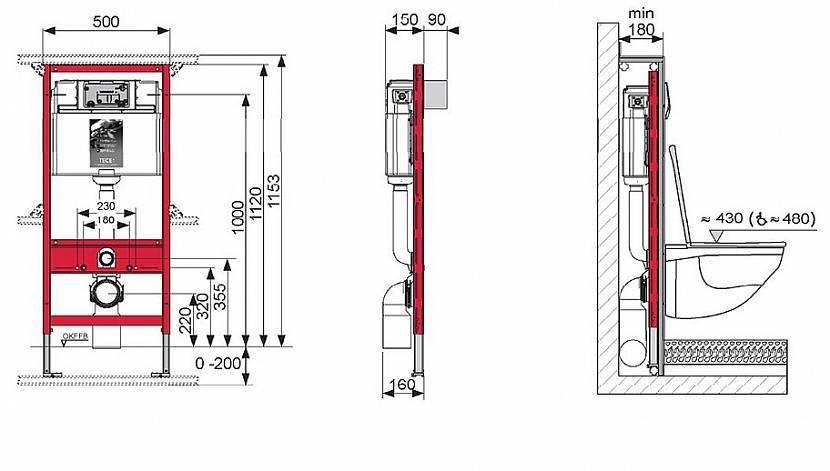 Инсталляция для унитаза – размеры, способы монтажа и другие полезные сведения
