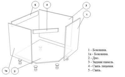 Подробная инструкция, которая поможет правильно установить мойку из нержавейки на тумбу своими руками