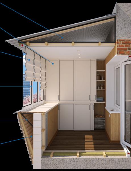 Варианты увеличения балкона и лоджии: как сделать из 2-х квадратных метров 4
