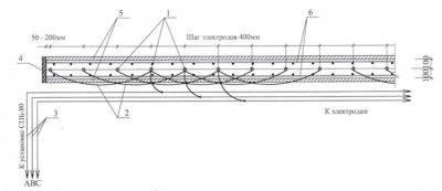 Трансформатор для прогрева бетона - технология подключения, как прогревать