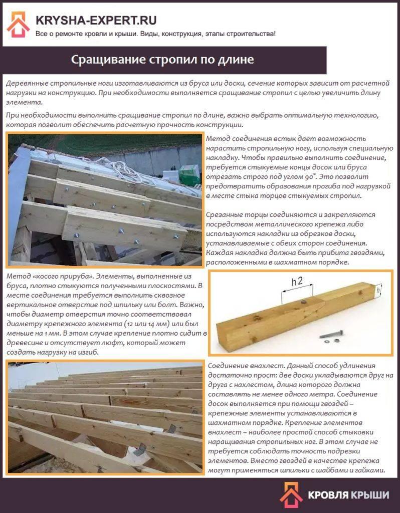 Виды крыши деревянных домов: устройство конструкции и узлы деревянной кровли