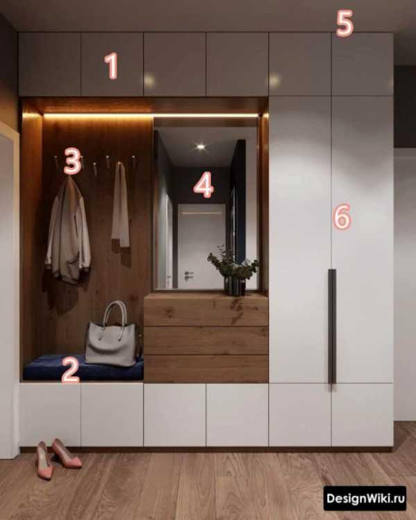 Гардеробная комната в прихожей: варианты оформления