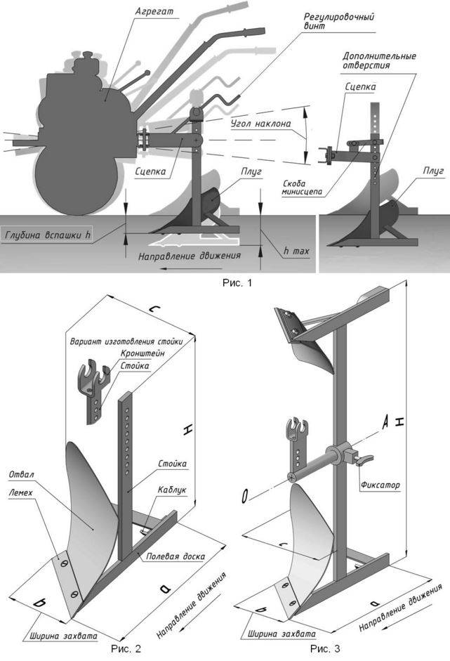 Как сделать плуг для мотоблока своими руками, и как его соединить