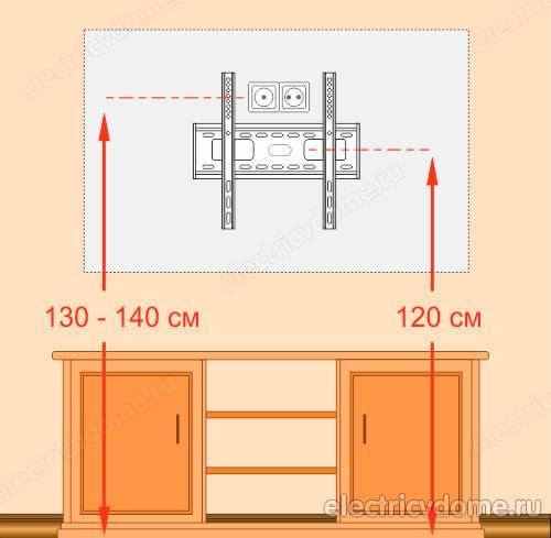 На какой высоте вешать телевизор на стену