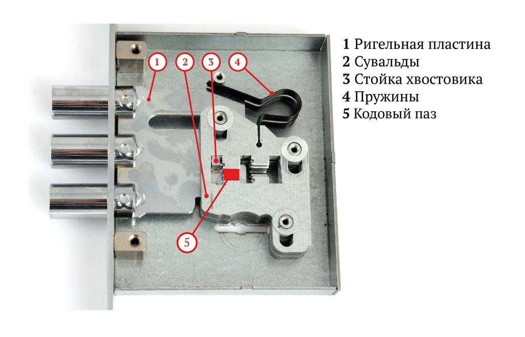 Ремонт входных металлических дверей своими руками